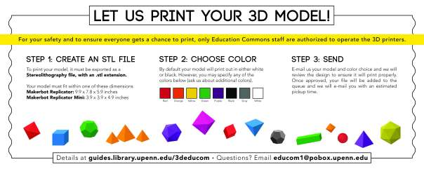 3D Printing Instructions Poster_FINAL(1)