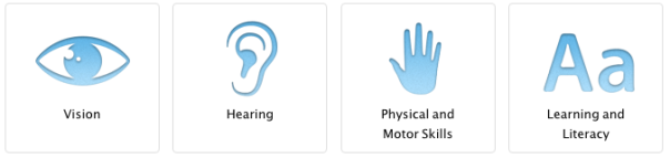 Graphic of iOS accessibility features categories