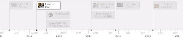 image of timeline ticker