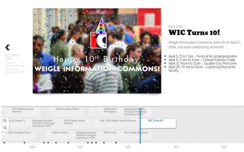 image of WIC timeline